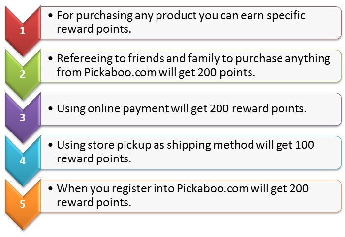 how-to-get-reward-point