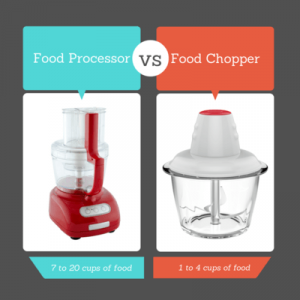 choose one from food processor or food chopper